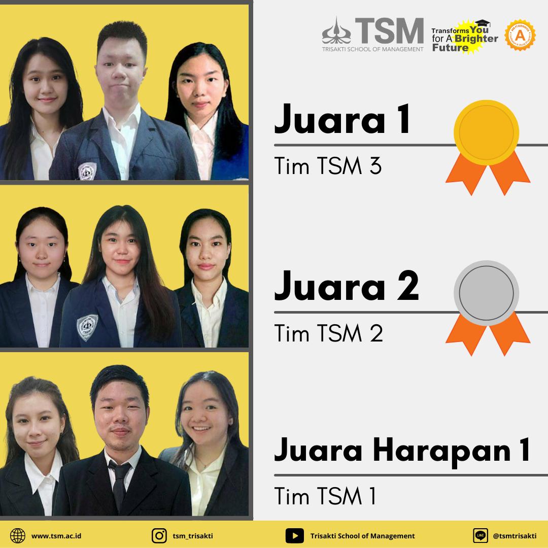 Mahasiswa TSM Borong Piala…!